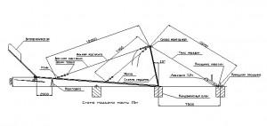 Схема подъема ветрогенератора